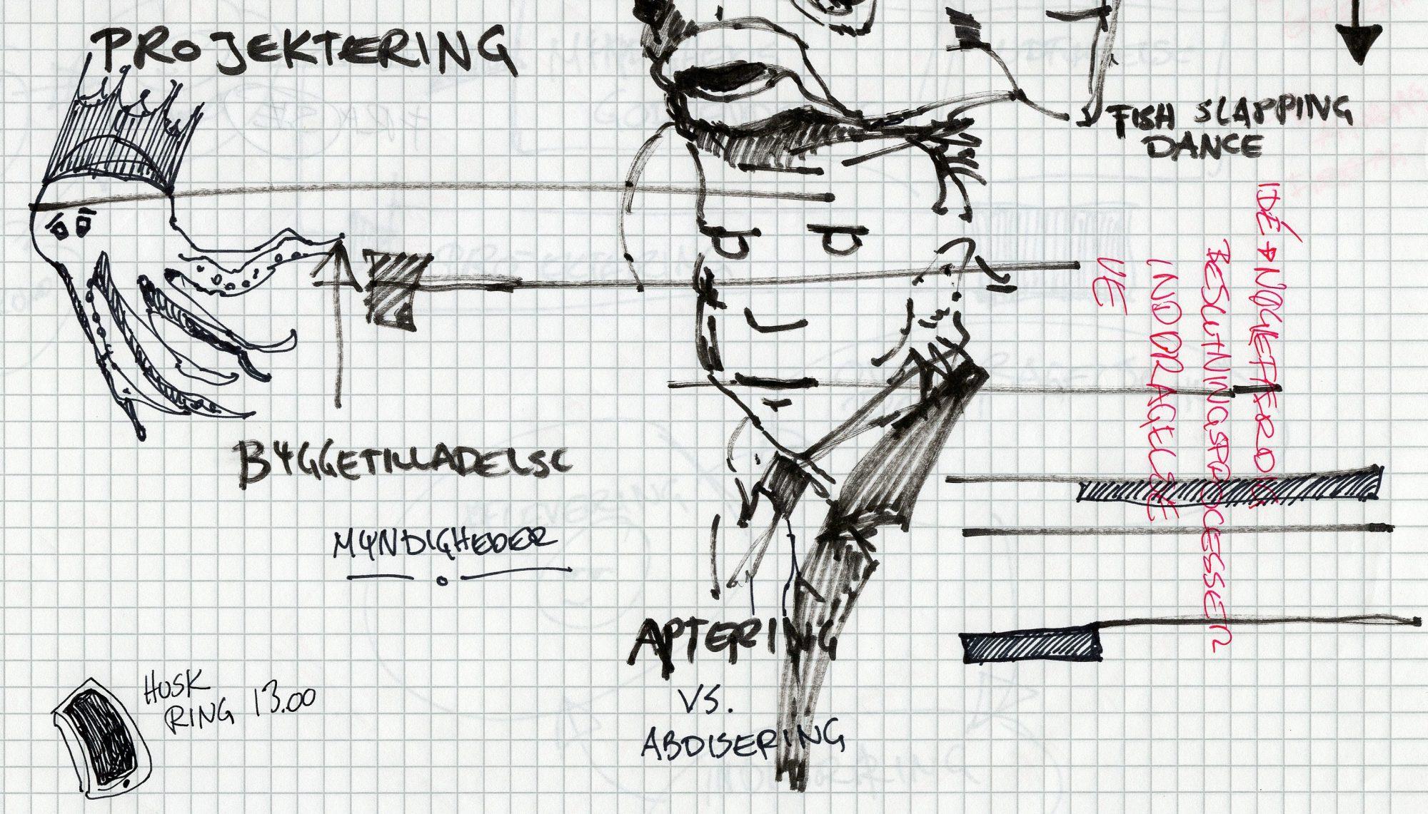 Tegnede notater | marita.dk